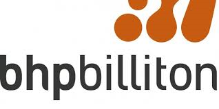 bhpbilliton (BHP)